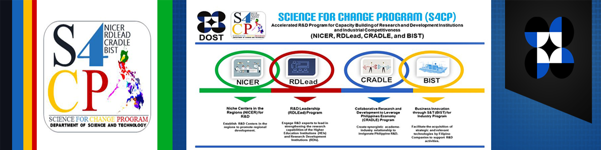 science for change program